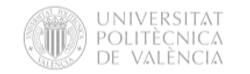 Universitat Politècnica de València